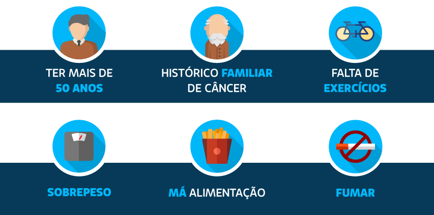 cancer de prostata brasil