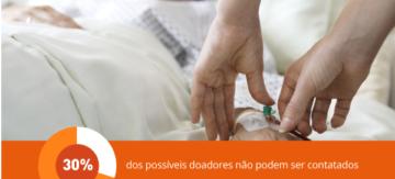 Semana de Mobilização Nacional para Doação de Medula Óssea